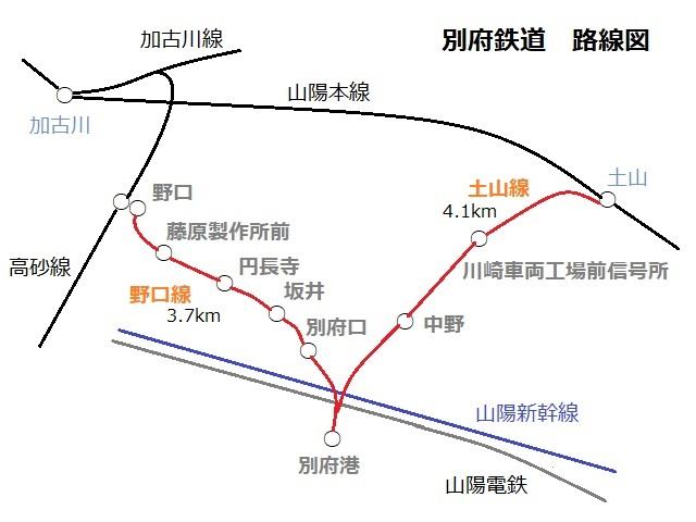 別府鉄道路線図